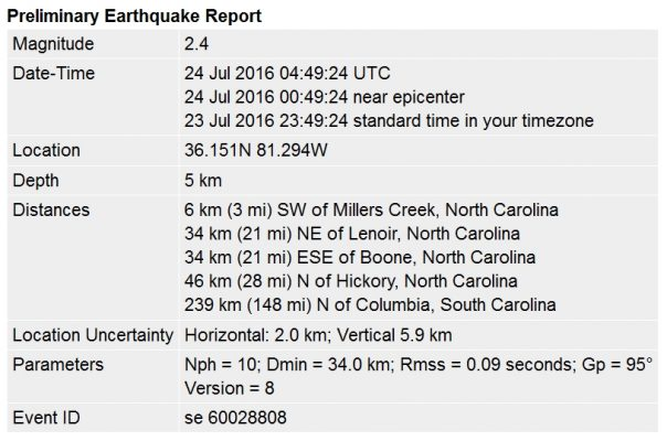 earthquake Wilkes County July 23