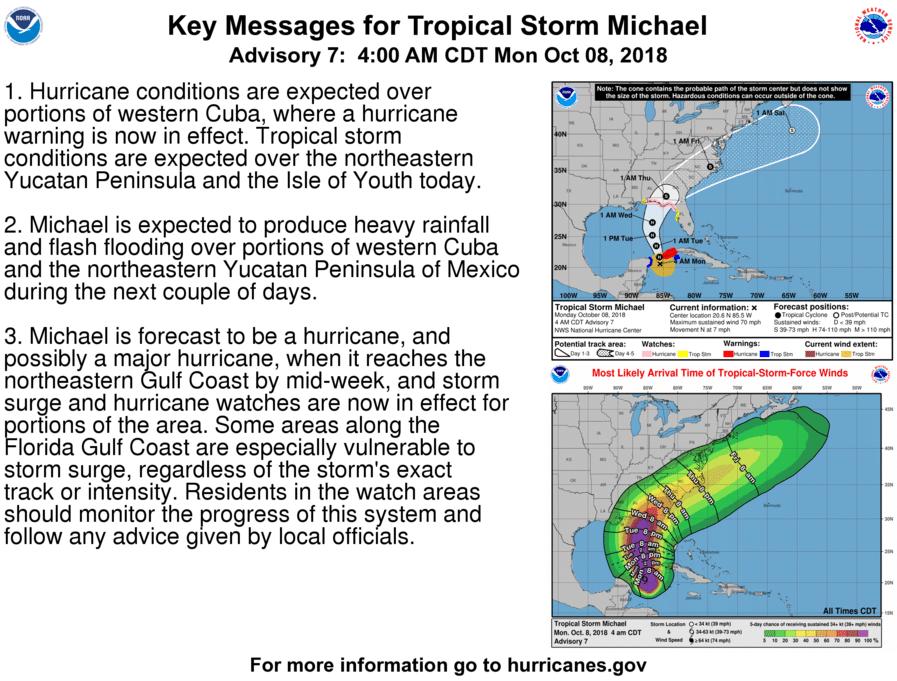 WataugaOnline com Tropical Storm Michael Updates